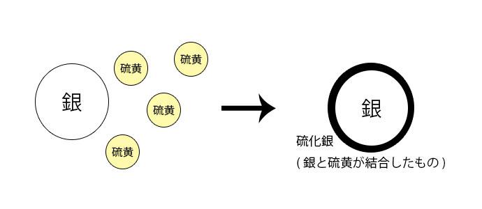 zukai_ag+s_1