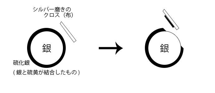 zukai_ags_2