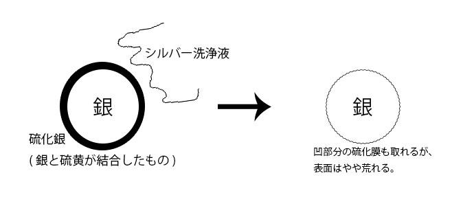 zukai_ags_3